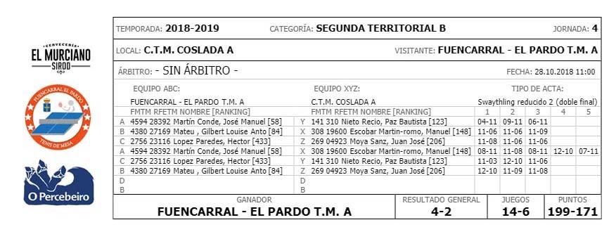 jornada IV de ligas de tenis de mesa de madrid segunda territorial