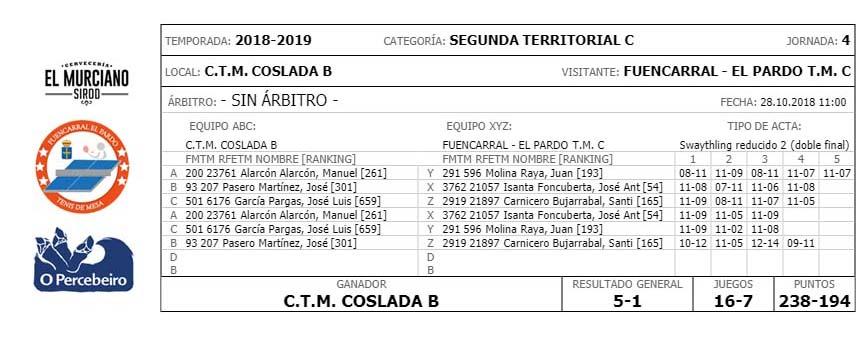 jornada IV de ligas de tenis de mesa de madrid segunda territorial c