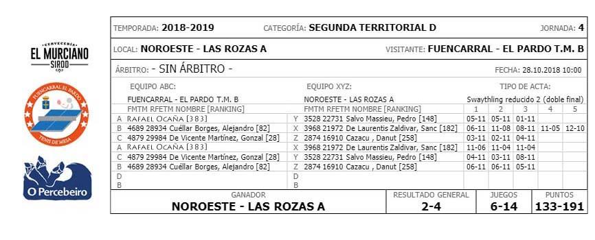 jornada IV de ligas de tenis de mesa de madrid segunda territorial d