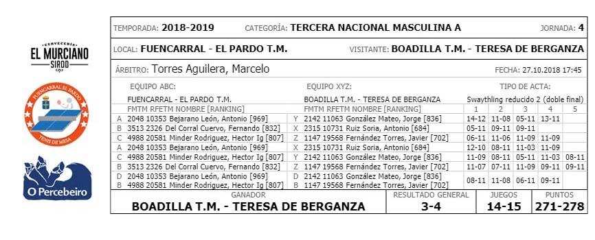 jornada IV de ligas de tenis de mesa de madrid Tercera