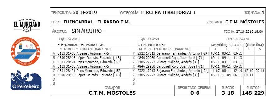 jornada IV de ligas de tenis de mesa de madrid tercera territorial