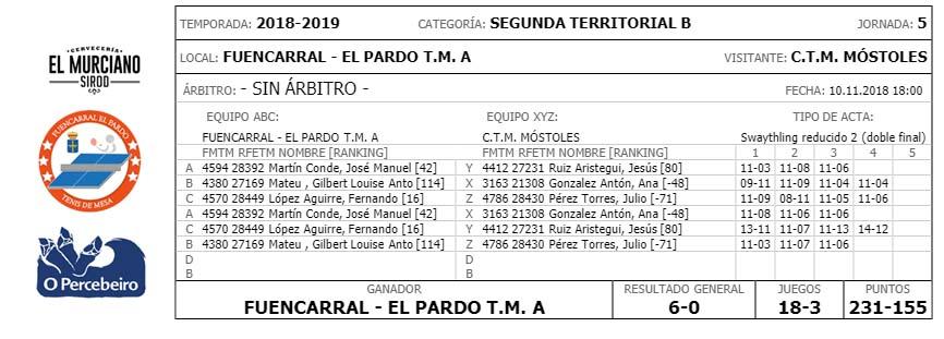 jornada V de liga de tenis de mesa de madrid segunda territorial b