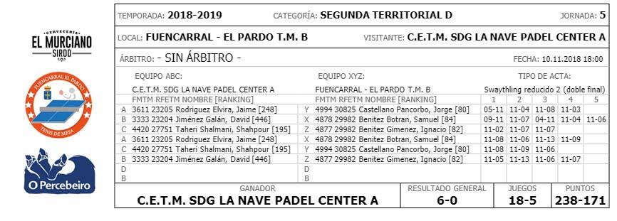 jornada V de liga de tenis de mesa de madrid segunda territorial d