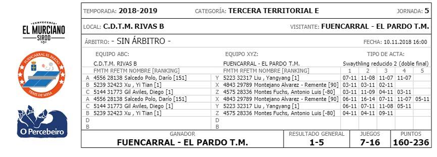 jornada V de liga de tenis de mesa de madrid tercera territorial