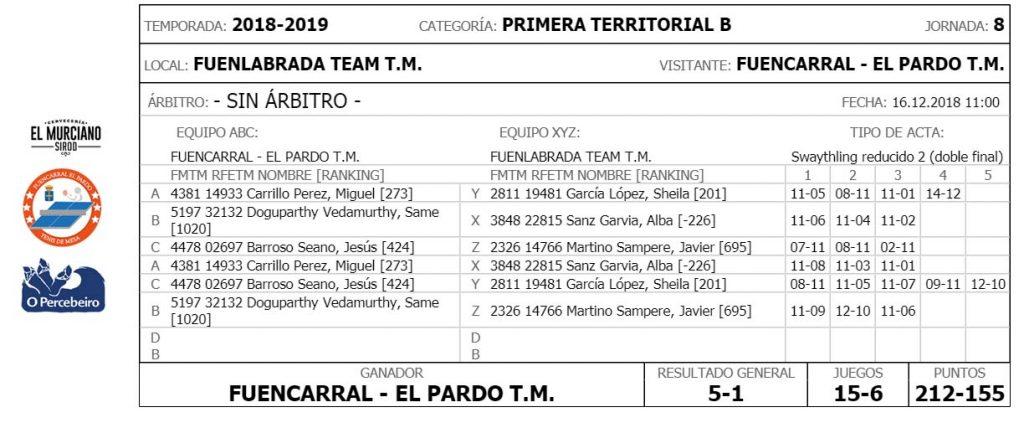 jornada VIII de liga de tenis de mesa de madrid acta primera territorial