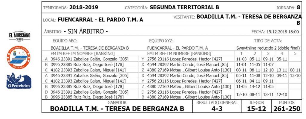 jornada VIII de liga de tenis de mesa de madrid acta segunda territorial b