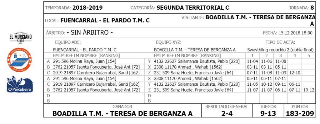 jornada VIII de liga de tenis de mesa de madrid acta segunda territorial c