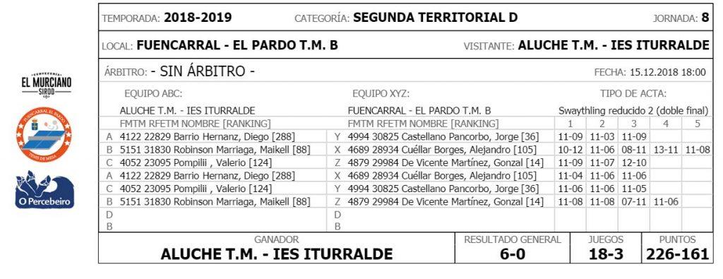 jornada VIII de liga de tenis de mesa de madrid acta segunda territorial d
