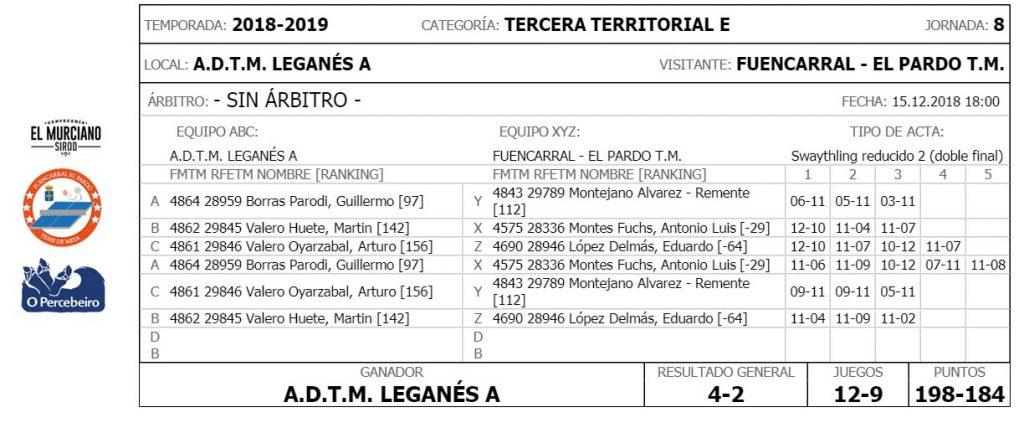 jornada VIII de liga de tenis de mesa de madrid acta tercera territorial
