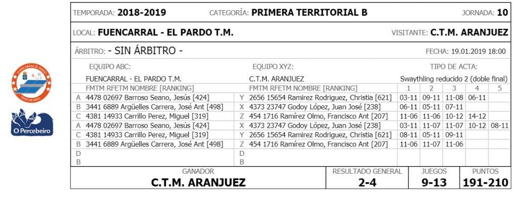 jornada X de liga de tenis de mesa de madrid acta 1a territorial
