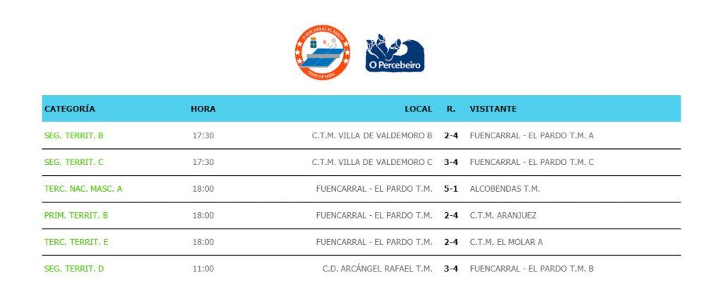 jornada X de liga de tenis de mesa de madrid partidos Fuencarral