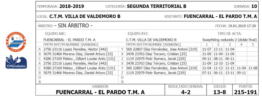 jornada X de liga de tenis de mesa de madrid acta 2a territorial b