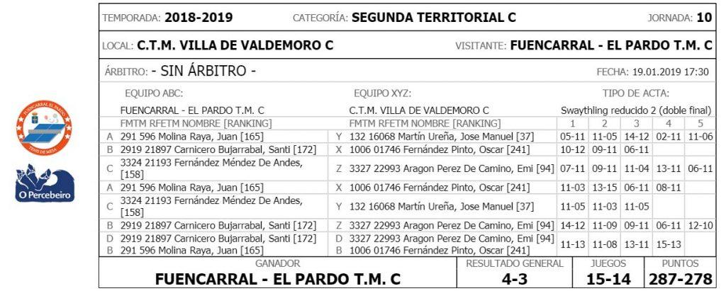 jornada X de liga de tenis de mesa de madrid acta 2a territorial c