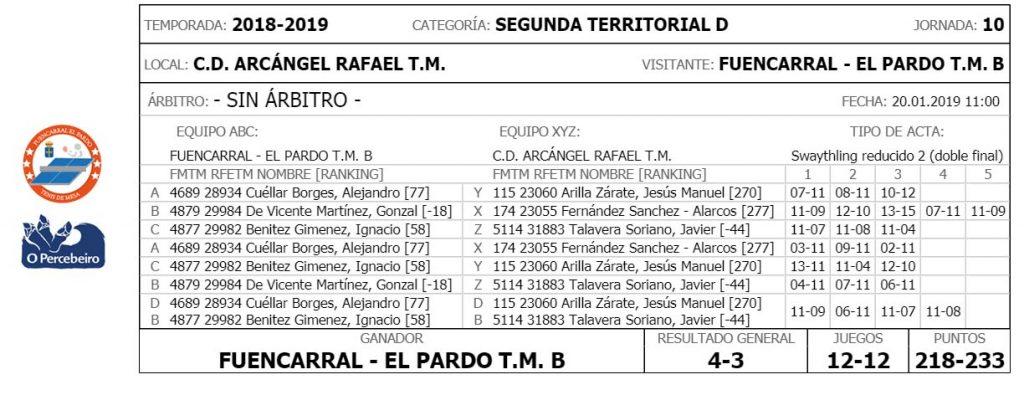 jornada X de liga de tenis de mesa de madrid acta 2a territorial d