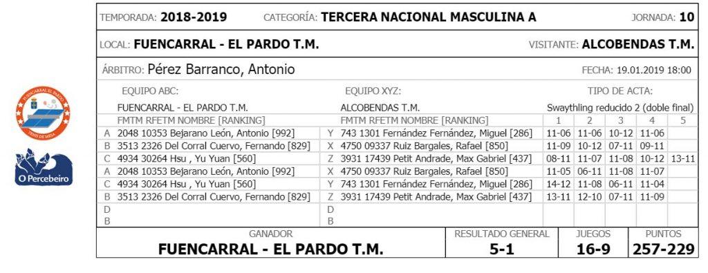 jornada X de liga de tenis de mesa de madrid acta 3a nacional