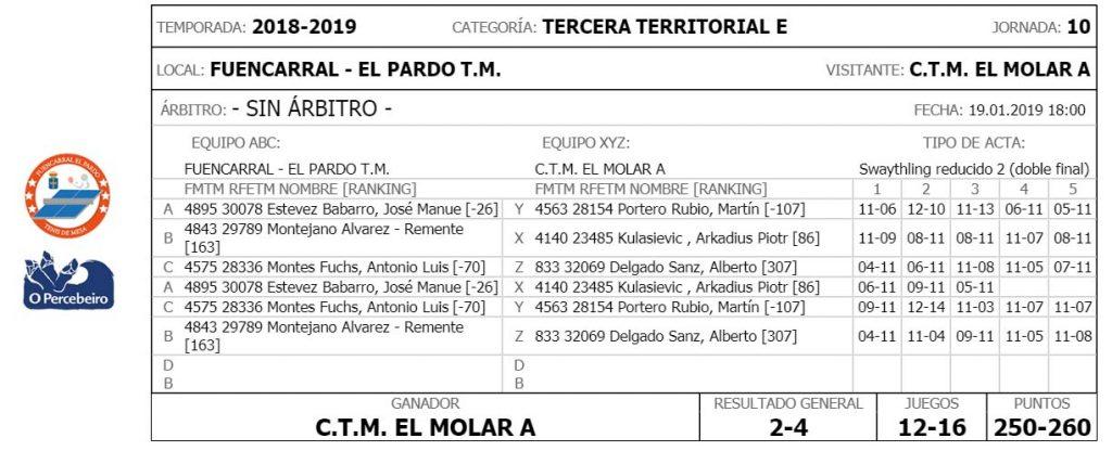 jornada X de liga de tenis de mesa de madrid acta 3a territorial
